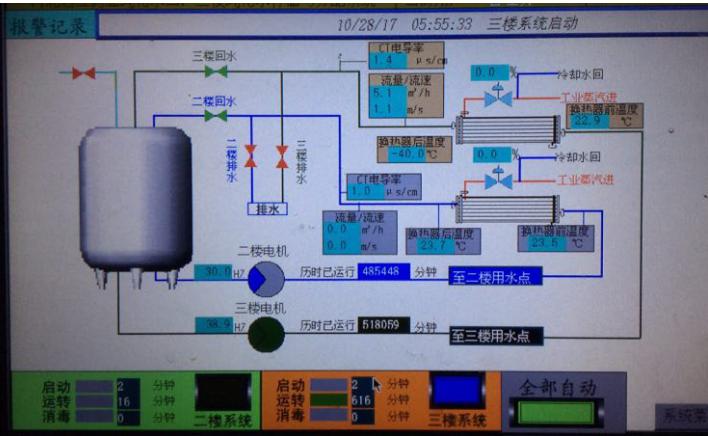 注射水储存与分配系统自动化