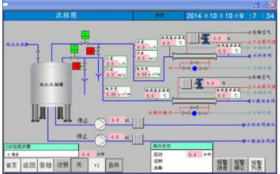 衡水纯化水储存与分配系统